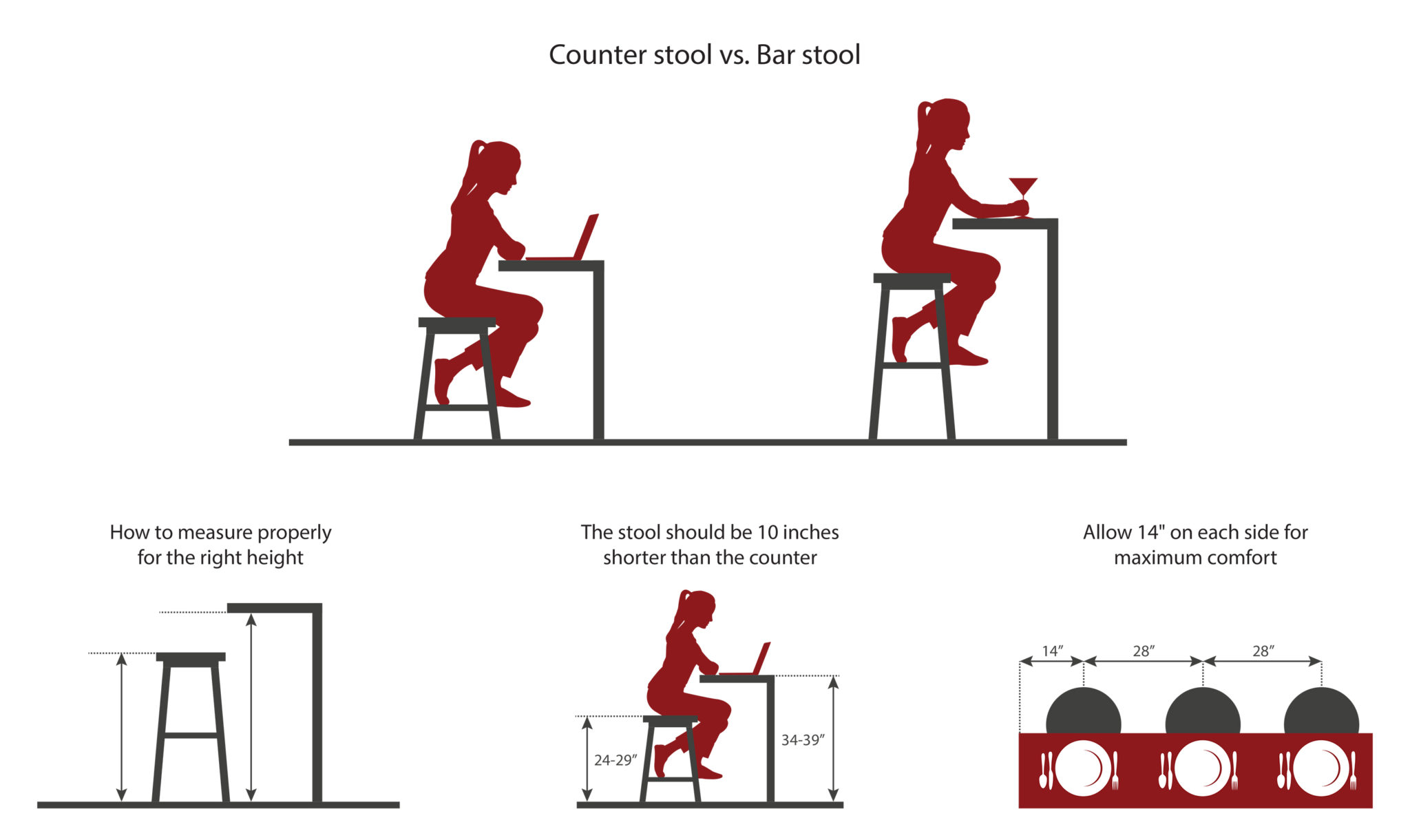 helpful tip before heading to the local furniture shop we suggest sketching out your counter area so that you can mark the following as a reference